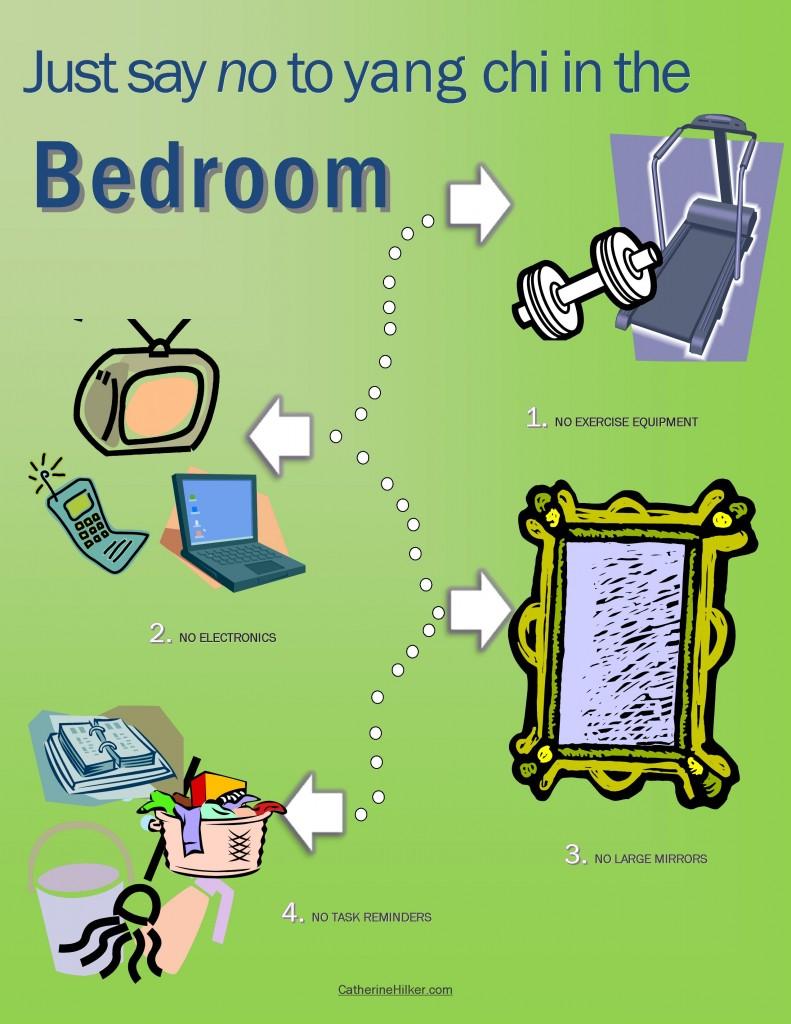 Infographic Bedroom